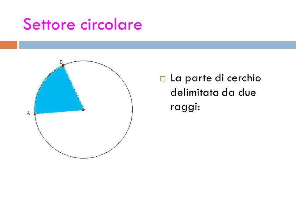 Settore circolare La parte di cerchio delimitata da due raggi: