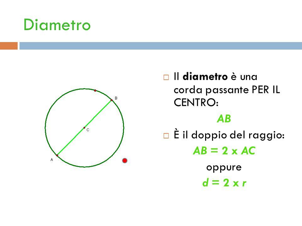 Diametro Il diametro è una corda passante PER IL CENTRO: AB