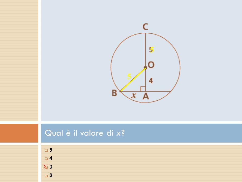 5 5 Qual è il valore di x 5 4 3 2 X