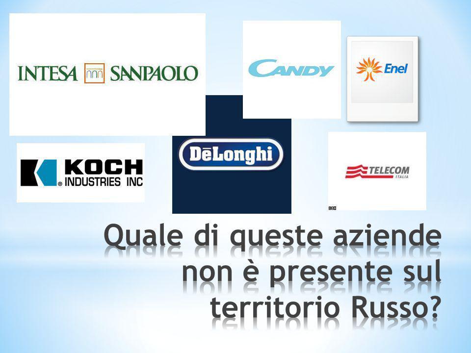 Quale di queste aziende non è presente sul territorio Russo