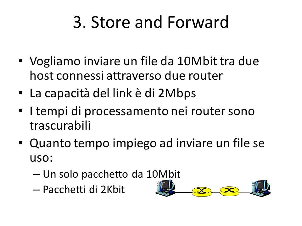 3. Store and Forward Vogliamo inviare un file da 10Mbit tra due host connessi attraverso due router.