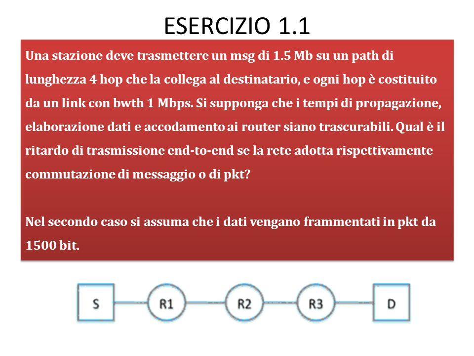 ESERCIZIO 1.1