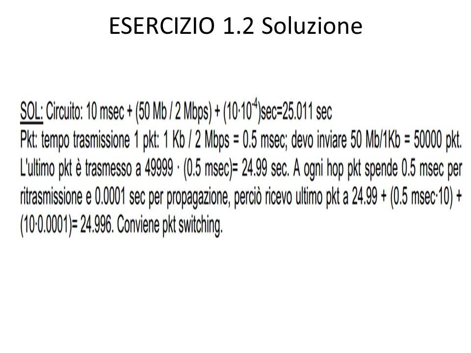 ESERCIZIO 1.2 Soluzione