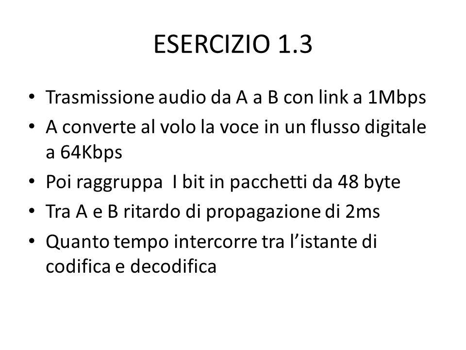 ESERCIZIO 1.3 Trasmissione audio da A a B con link a 1Mbps