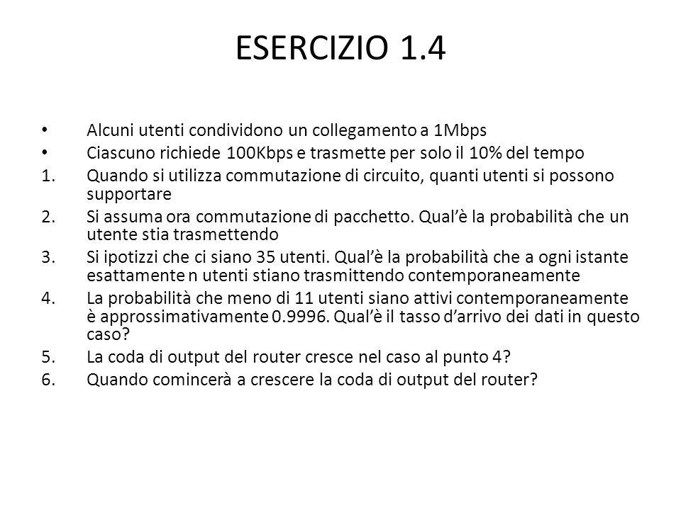 ESERCIZIO 1.4 Alcuni utenti condividono un collegamento a 1Mbps