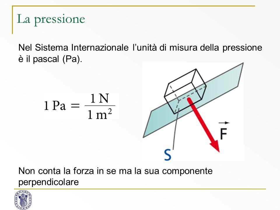 La pressione Nel Sistema Internazionale l'unità di misura della pressione. è il pascal (Pa).