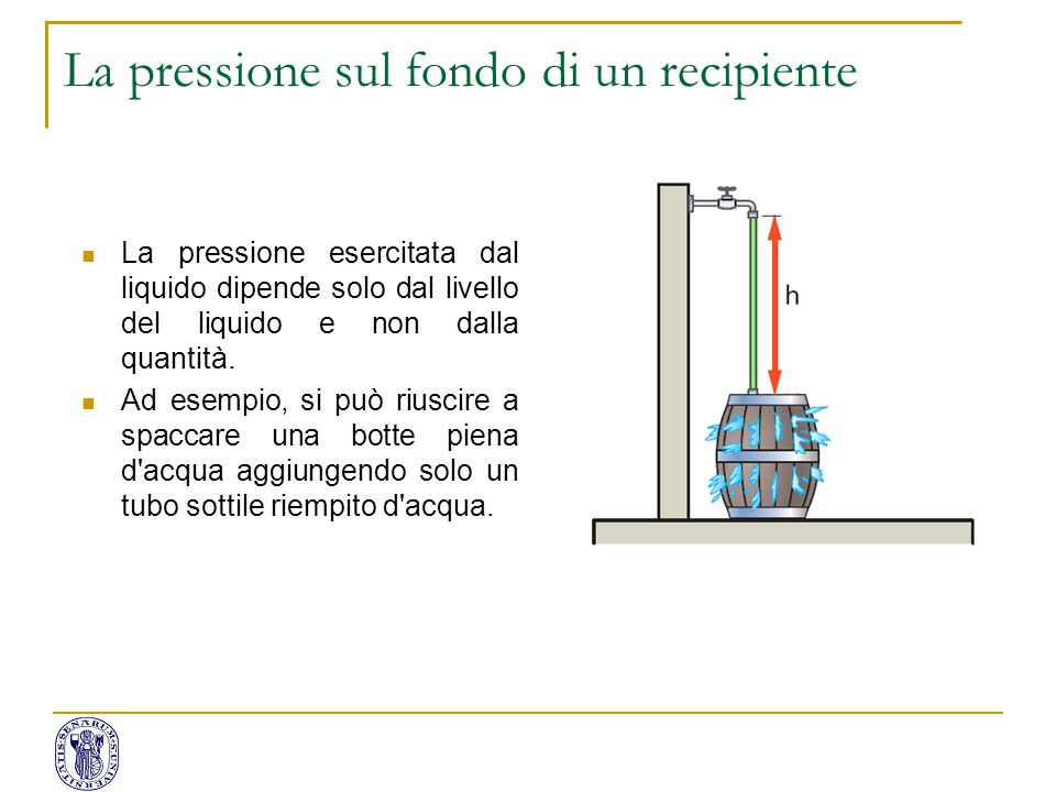 La pressione sul fondo di un recipiente