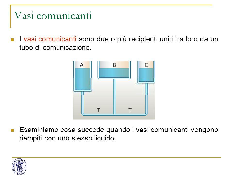 Vasi comunicanti I vasi comunicanti sono due o più recipienti uniti tra loro da un tubo di comunicazione.