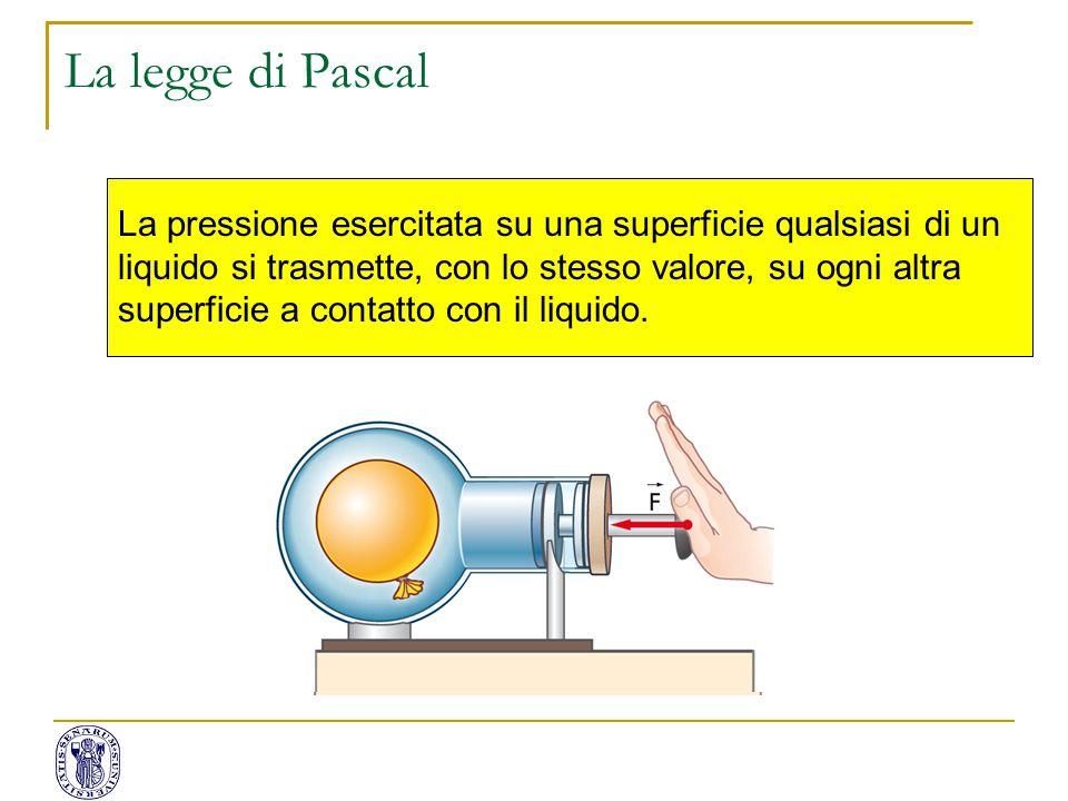 La legge di Pascal