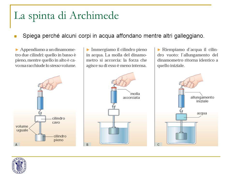 La spinta di Archimede Spiega perché alcuni corpi in acqua affondano mentre altri galleggiano.