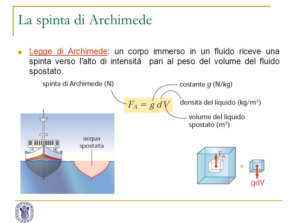 La spinta di Archimede