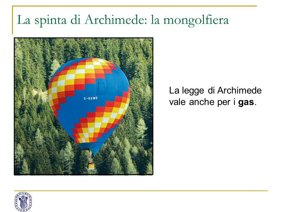 La spinta di Archimede: la mongolfiera