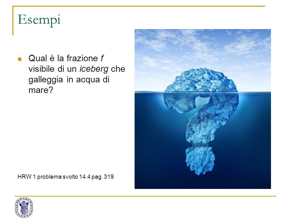 Esempi Qual è la frazione f visibile di un iceberg che galleggia in acqua di mare.