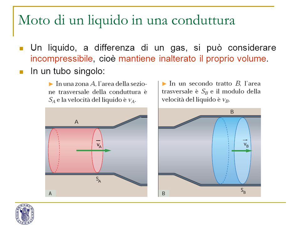 Moto di un liquido in una conduttura