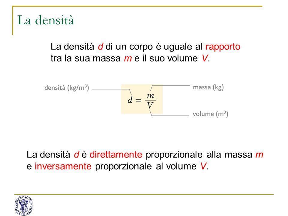 La densità La densità d di un corpo è uguale al rapporto