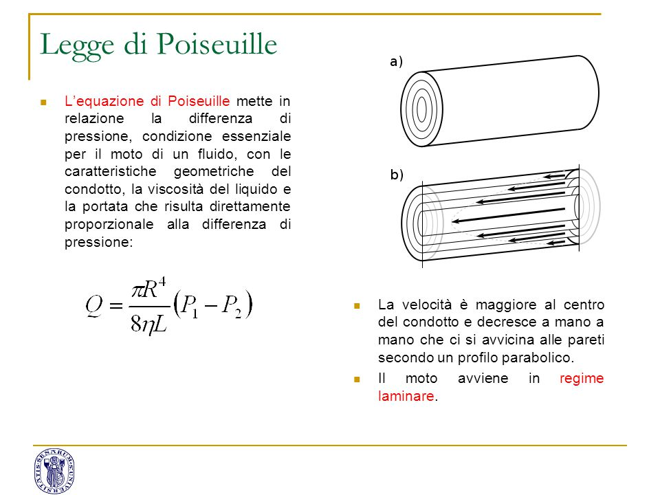 Legge di Poiseuille