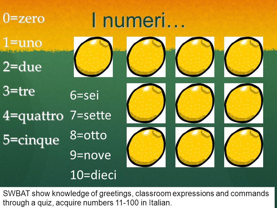 I numeri… 0=zero 1=uno 2=due 3=tre 4=quattro 5=cinque 6=sei 7=sette