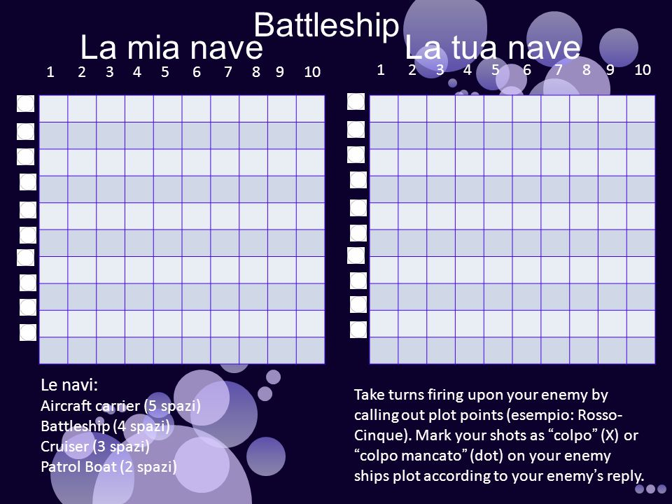Battleship La mia nave La tua nave Le navi: 1 2 3 4 5 6 7 8 9 10
