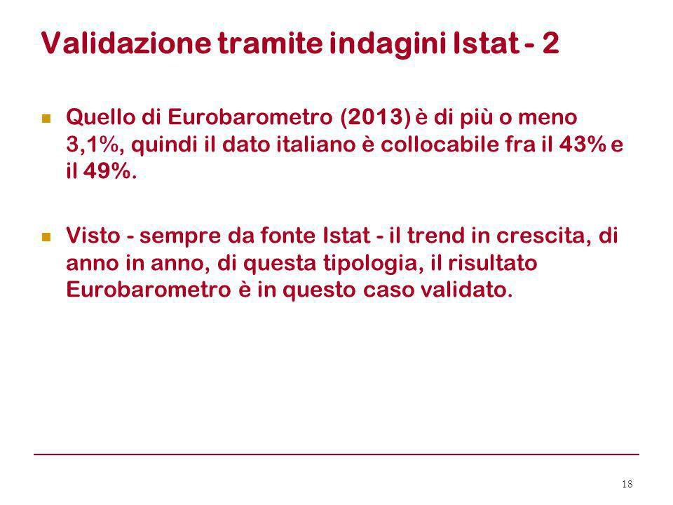 Validazione tramite indagini Istat - 2