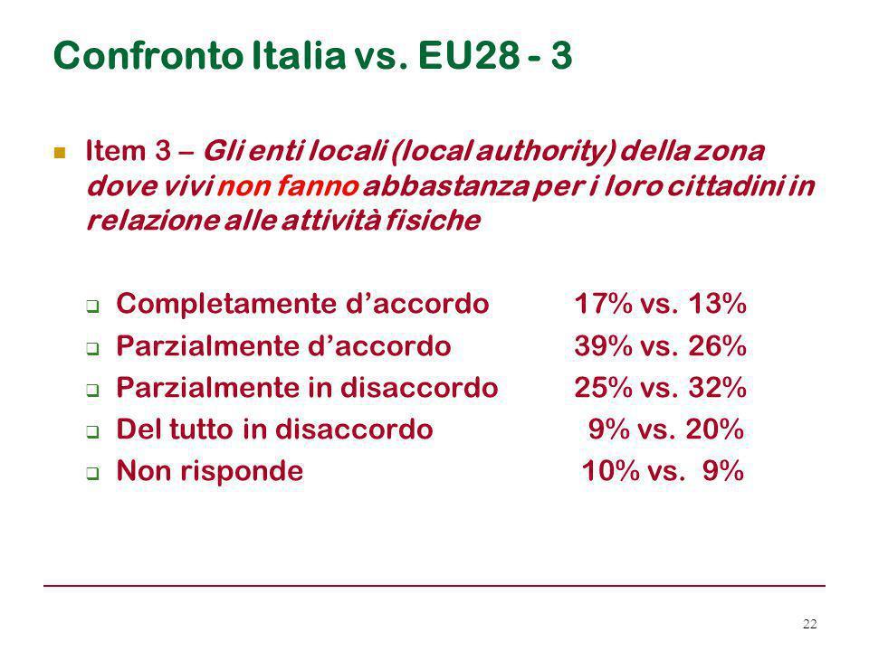 Confronto Italia vs. EU28 - 3