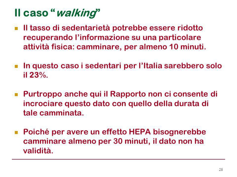 Il caso walking