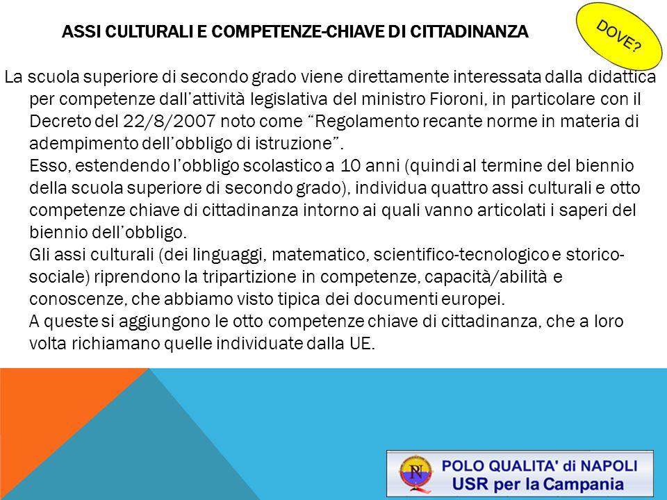 Assi culturali e competenze-chiave di cittadinanza