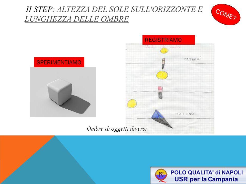 II Step: altezza del Sole sull orizzonte e lunghezza delle ombre
