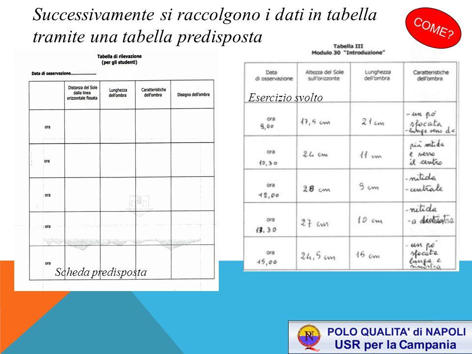 Successivamente si raccolgono i dati in tabella tramite una tabella predisposta