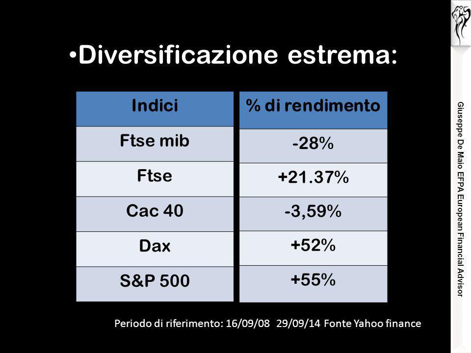 Giuseppe De Maio EFPA European Financial Advisor