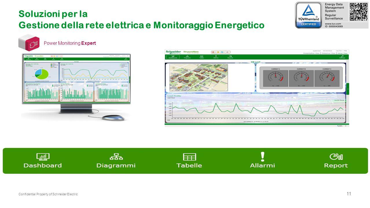 Soluzioni per la Gestione della rete elettrica e Monitoraggio Energetico