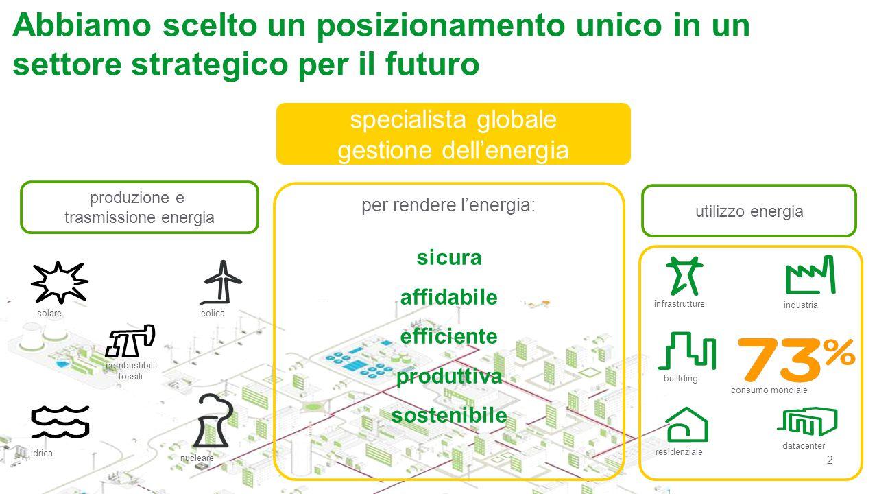 Abbiamo scelto un posizionamento unico in un settore strategico per il futuro