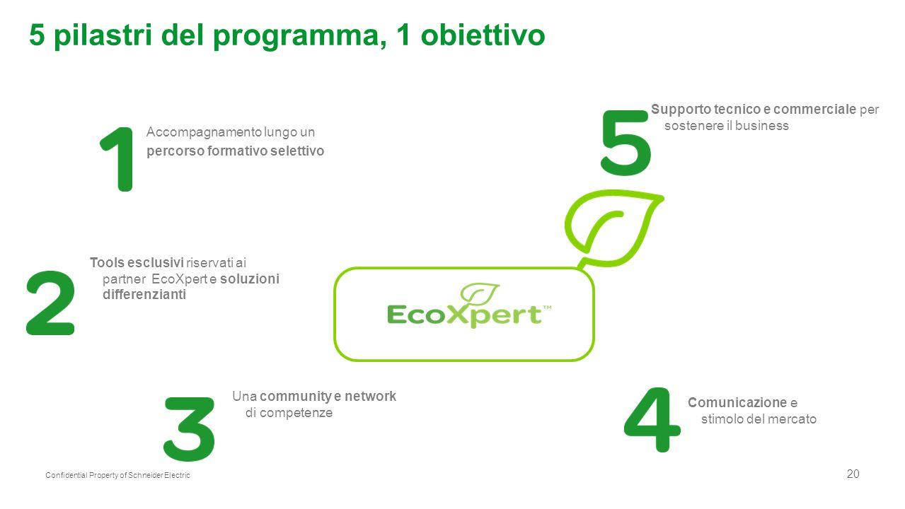 5 pilastri del programma, 1 obiettivo