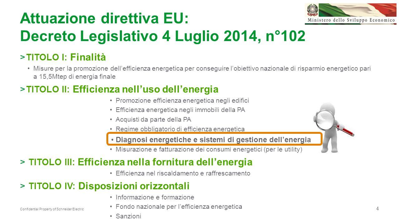 Attuazione direttiva EU: Decreto Legislativo 4 Luglio 2014, n°102
