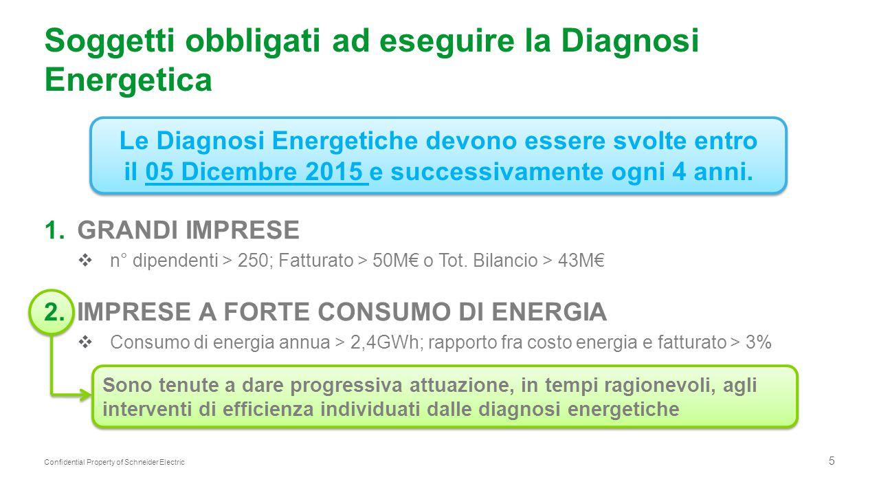 Soggetti obbligati ad eseguire la Diagnosi Energetica