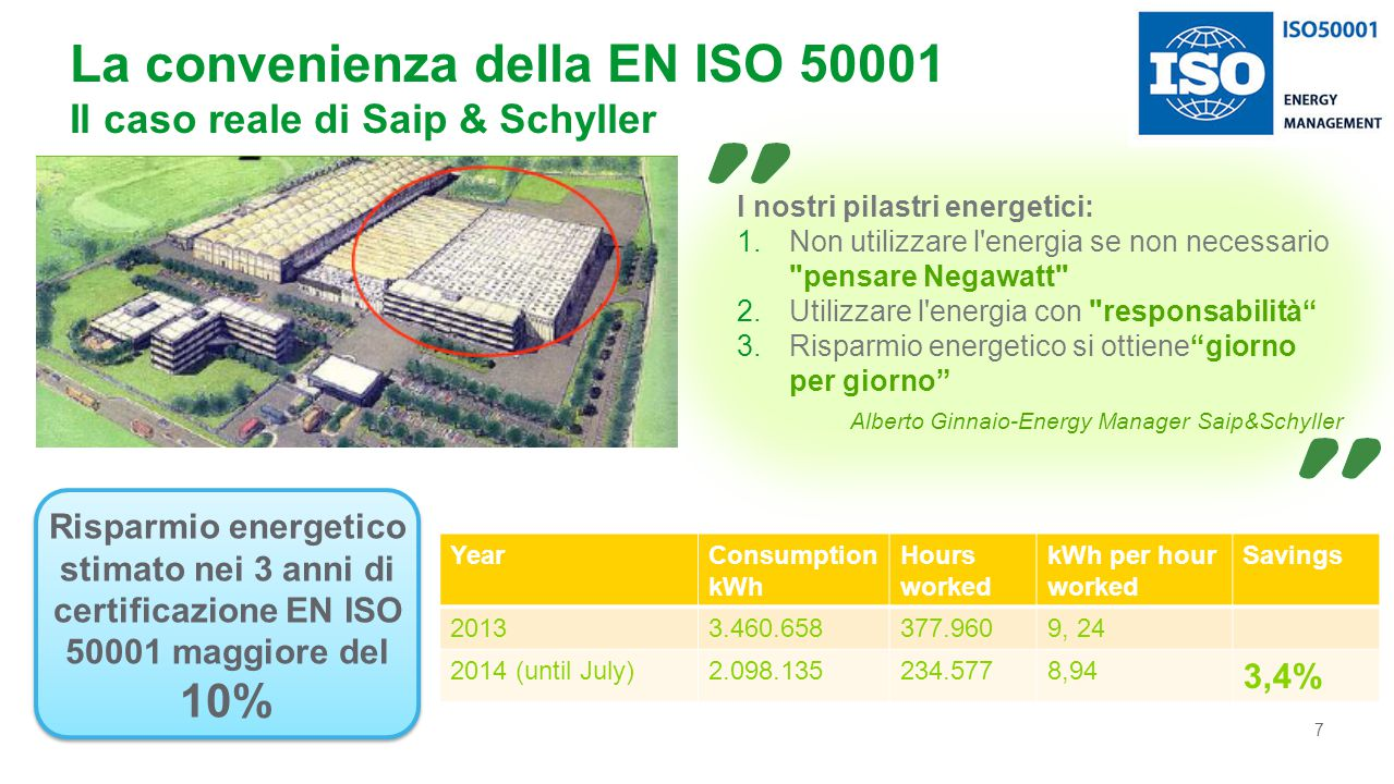 La convenienza della EN ISO 50001 Il caso reale di Saip & Schyller