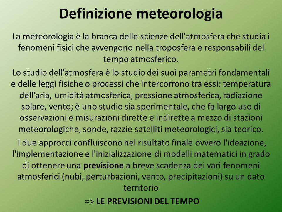 Definizione meteorologia