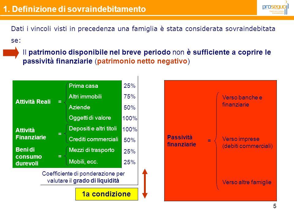 Coefficiente di ponderazione per valutare il grado di liquidità