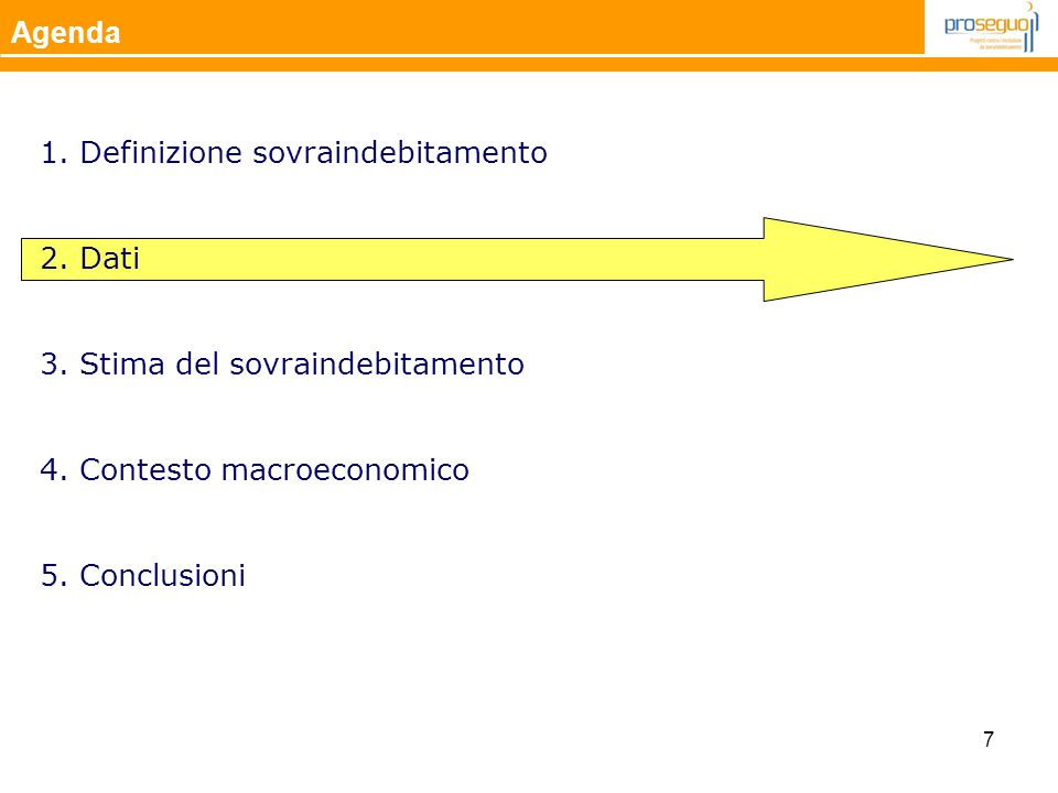 Agenda 1. Definizione sovraindebitamento 2. Dati 3.