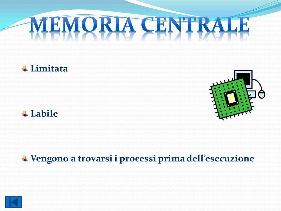 Memoria centrale Limitata Labile
