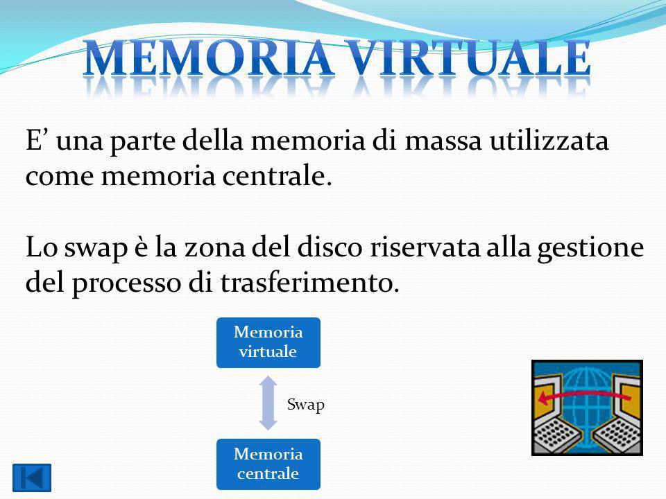 Memoria virtuale E' una parte della memoria di massa utilizzata come memoria centrale.