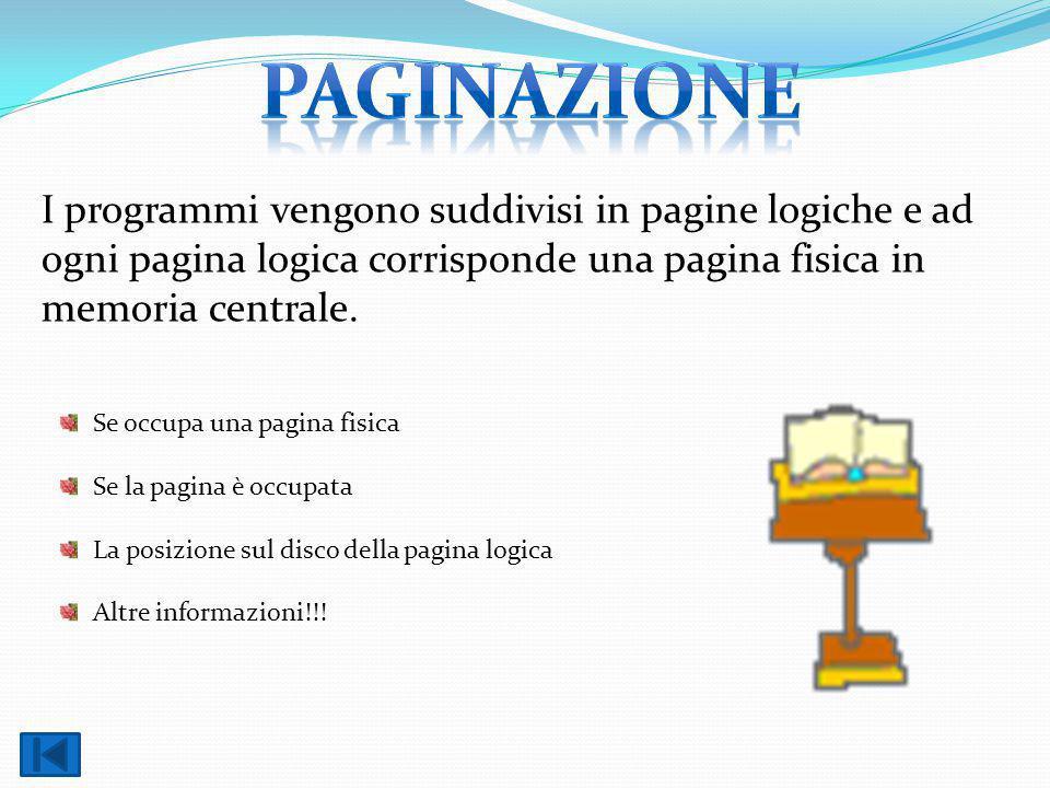 paginazione I programmi vengono suddivisi in pagine logiche e ad ogni pagina logica corrisponde una pagina fisica in memoria centrale.