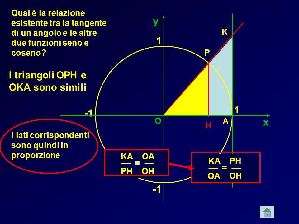 I triangoli OPH e OKA sono simili