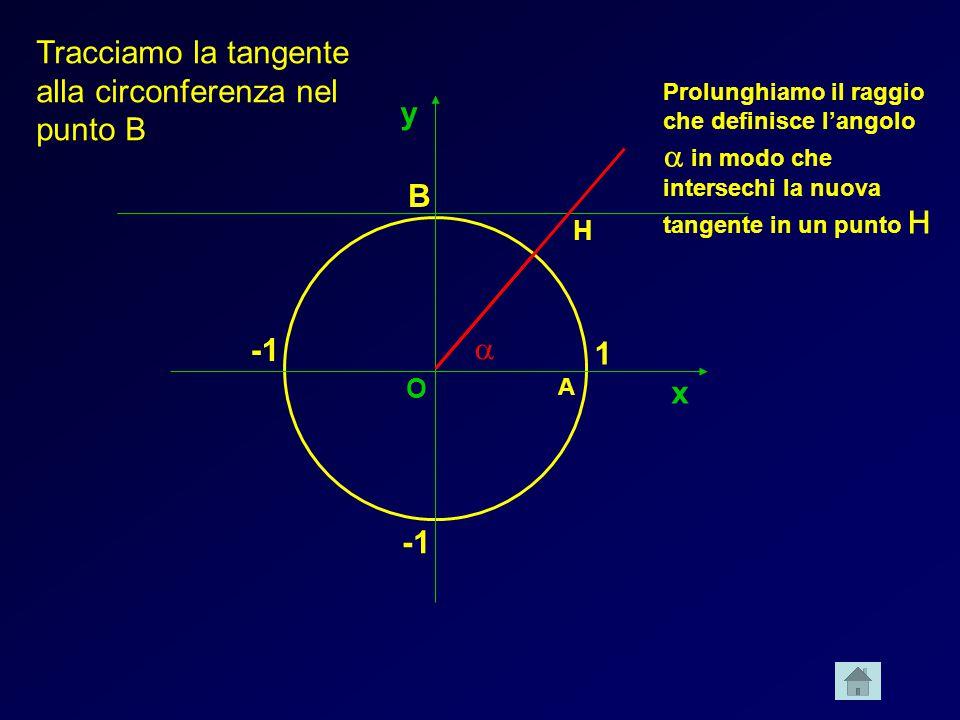 Tracciamo la tangente alla circonferenza nel punto B