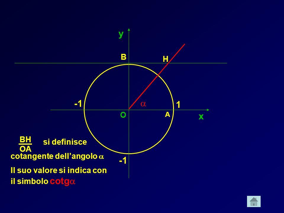 y -1 a 1 x -1 B H O BH si definisce OA cotangente dell'angolo a