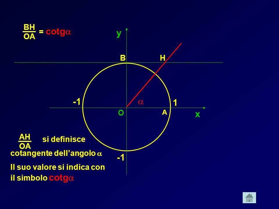 y -1 a 1 x -1 BH OA = cotga B H O AH OA si definisce