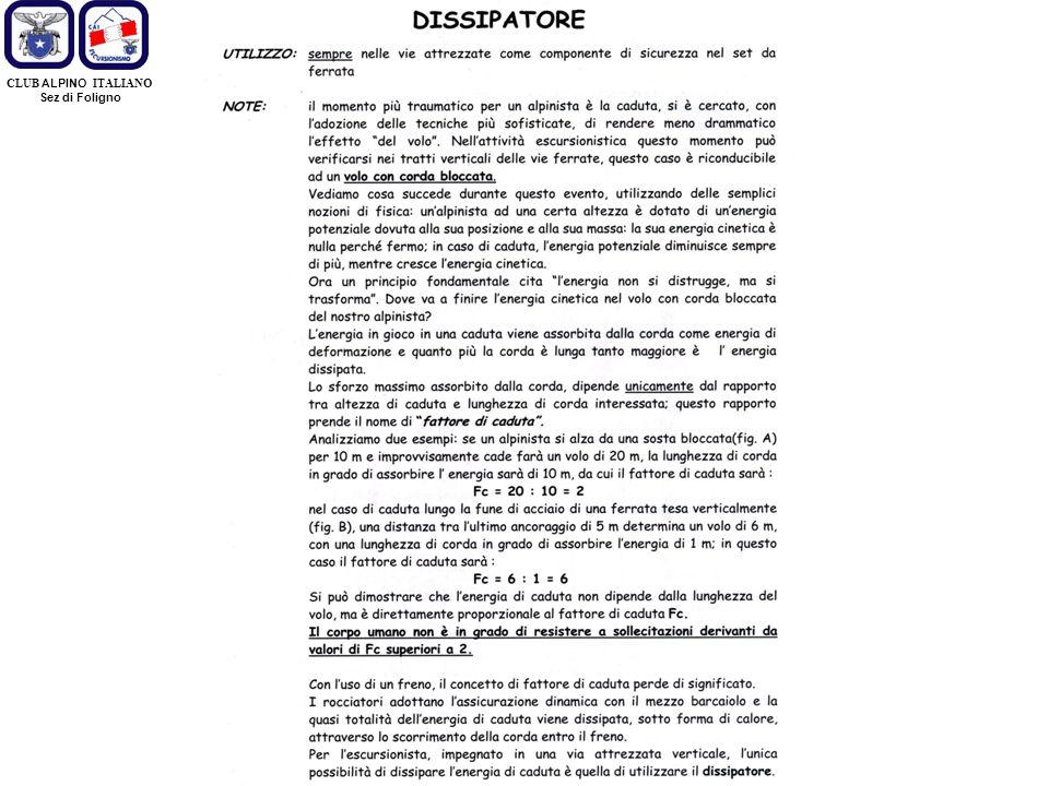 CLUB ALPINO ITALIANO Sez di Foligno