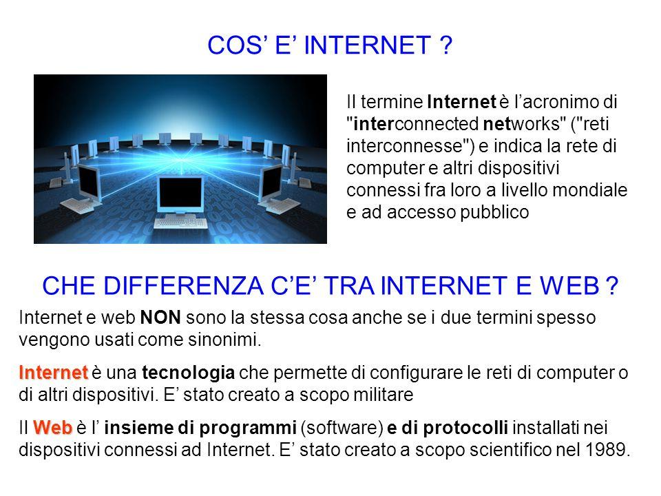 CHE DIFFERENZA C'E' TRA INTERNET E WEB