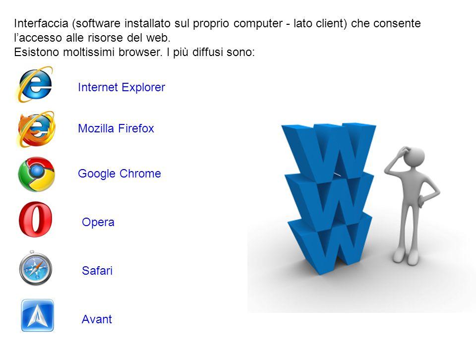 Interfaccia (software installato sul proprio computer - lato client) che consente l'accesso alle risorse del web.