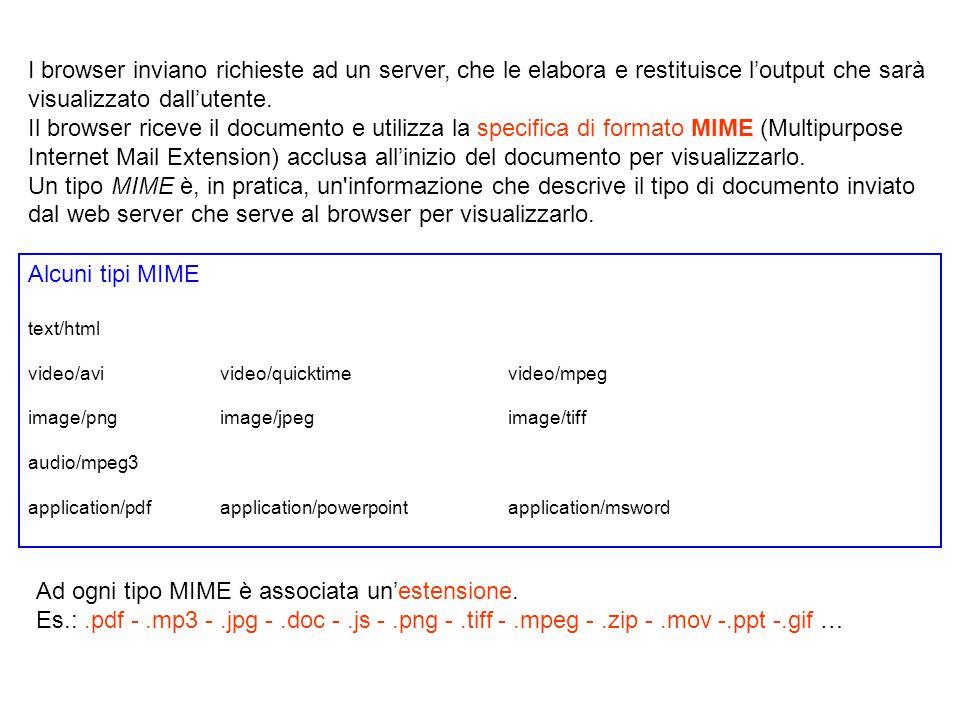 Ad ogni tipo MIME è associata un'estensione.