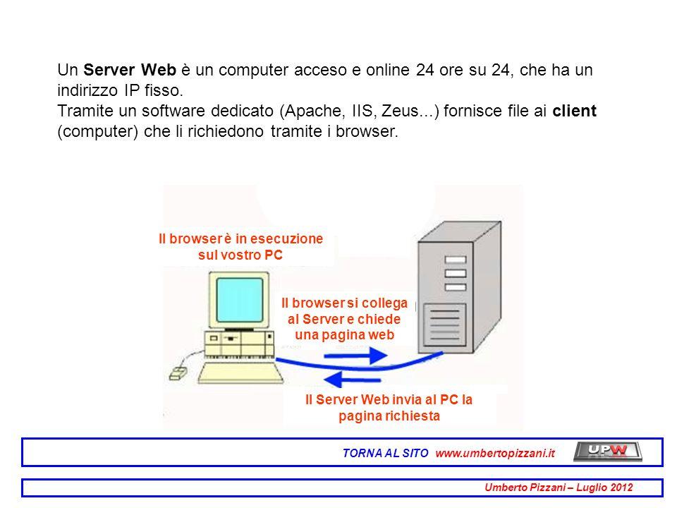 Un Server Web è un computer acceso e online 24 ore su 24, che ha un indirizzo IP fisso.